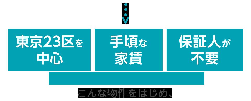 東京23区を中心・手頃な家賃・保証人が不要・・こんな物件をはじめ、